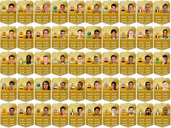 fifa 15 mejores jugadores